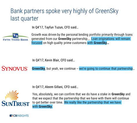 5 Reasons Why Greensky Is Worth $43b
