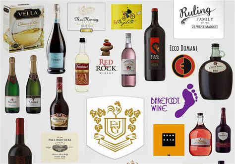 Top 10 wine brands 2015