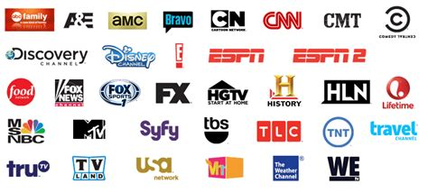 How To Watch American Tv Channels In Uk