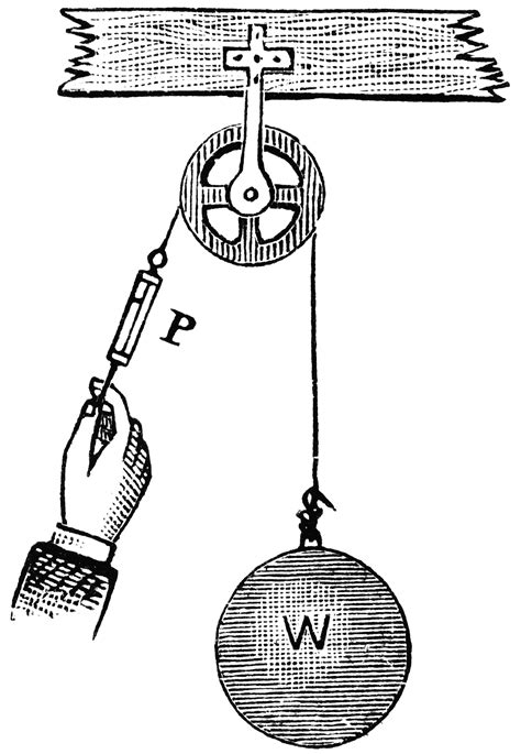 fixed pulley clipart