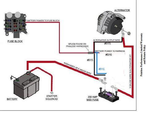 Alternator Fuse Panel Power Battery Wiring Question