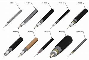 Types Of Coaxial Cables