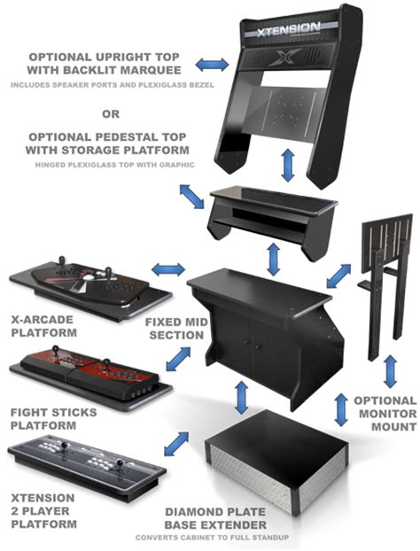 the xtension sit down pedestal arcade cabinet for fight