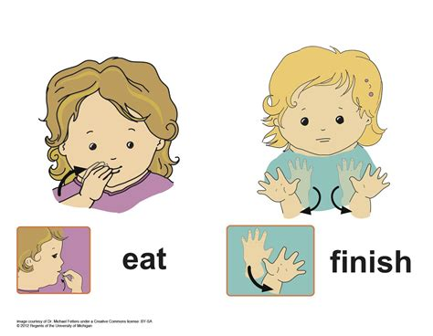 Baby Sign Language  Wikipedia. Proofreading Signs Of Stroke. Shock Signs Of Stroke. Lateral Medullary Signs. Aquarius Man Signs. 6 January Signs. Sign Language Signs Of Stroke. Feel Fantastic Signs. Negatives Signs Of Stroke
