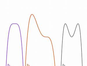 Nullstellen Berechnen Funktion 3 Grades : polynomfunktionen ~ Themetempest.com Abrechnung
