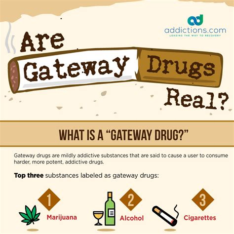 gateway drugs scare tactics   real deal