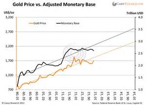 Industry experts and analysts <b>gold price</b> forecasts   <b>Gold</b> in Mind