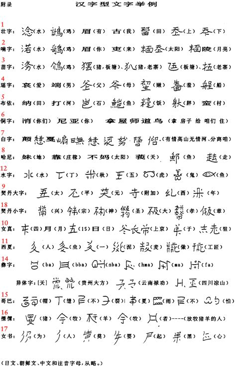 how many letters are in the chinese alphabet beheadings in the third reich page 119 axis history forum 22174 | chinese character scripts