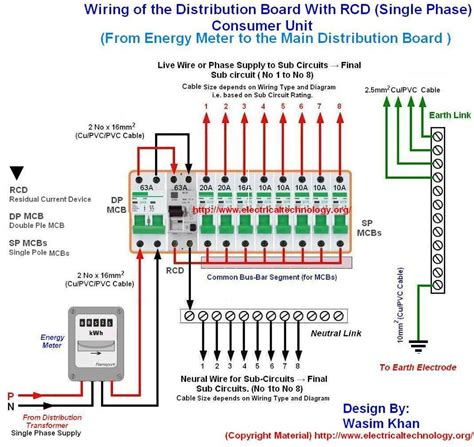electrical wiring electrical technology wiring of the distribution board with rcd single phase