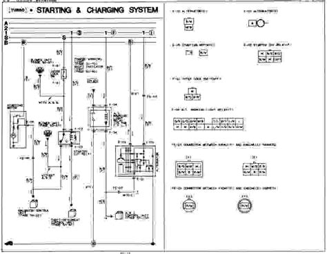 1988 mazda rx 7 wiring diagram wiring diagram service manual pdf