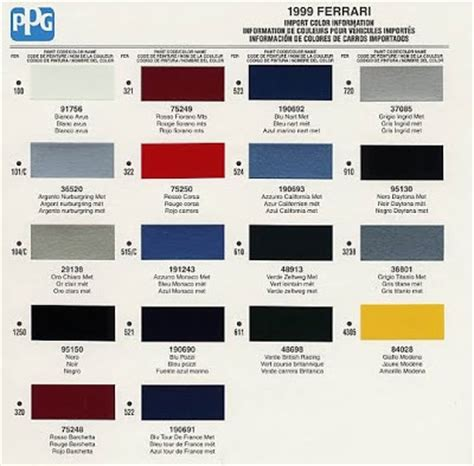 ppg motorcycle paint codes colors autos post