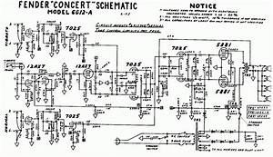 Exploring Fender U0026 39 S Harmonic Tremolo