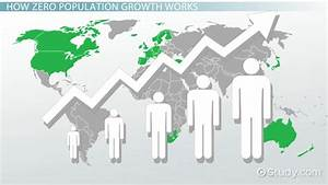 Zero Population Growth: Definition & Countries - Video ...