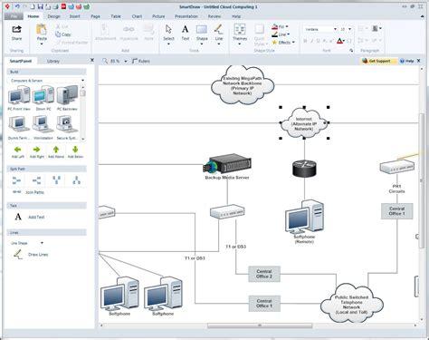 diagram software  smartdraws  diagramming maker