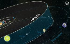 "Could Chance for Life on Gliese 581g Actually Be ""100% ..."