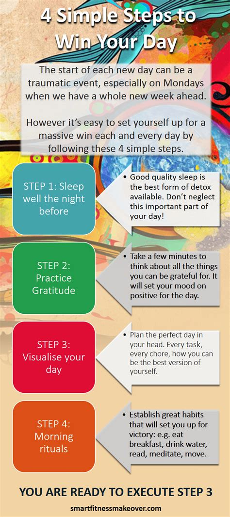 4 Simple Steps To Win Your Day Every Day [infographic]