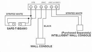 Manual Powermastermercial Door Operator Wiring Diagram