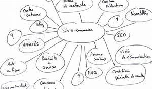 Cahier Des Charges Plan : r daction d 39 un cahier des charges ~ Premium-room.com Idées de Décoration