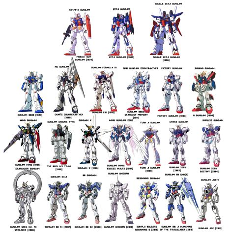 all mobile suits all gundams search wonders to behold zeta