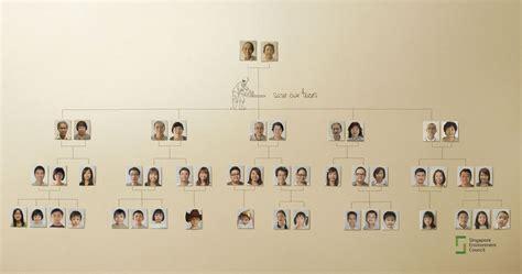 creative family tree rgb
