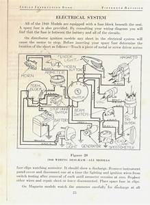 1939 Indian Four Wiring Diagram