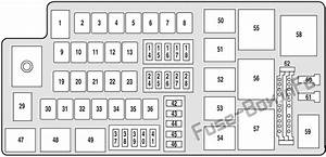 Fuse Box Diagram Ford Five Hundred  2004