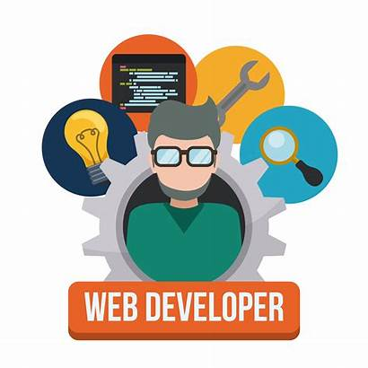Developer Web Clipart Software Ask Must Questions