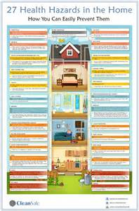 27 health hazards in the home visual ly