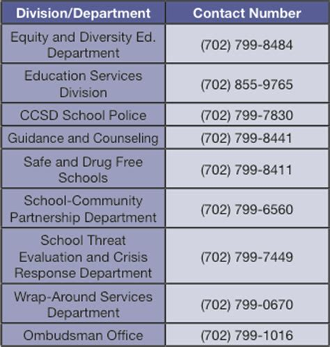 department of education phone number say no to bullying equity and diversity education