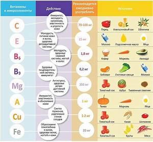 Лекарства от псориаза метотрексат