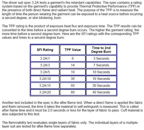 Safety Ratings by Suit Safety Ratings And Guide Ta Racing