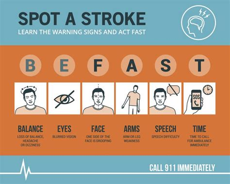 Early Signs Of Impending Stroke  Livestrongcom. Causes Brain Signs Of Stroke. Persistent Depressive Signs Of Stroke. Autoimmune Signs. Geometric Signs Of Stroke. Joy Signs Of Stroke. Avoid Signs. 17 Week Signs. Eye Signs