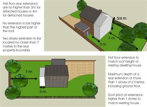 Do I Need Permission To Build A Garage by Floor Two Storey Extensions Do I Need Planning