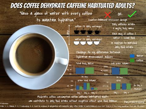 So, for this reason, your morning cup of coffee helps hydrate you rather than dehydrate you and can contribute to your daily. Coffee & Hydration: Does Daily Coffee Consumption ...