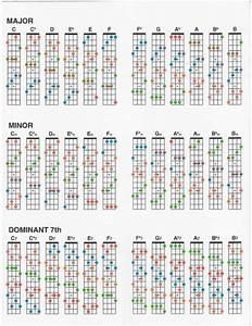 Image Result For Alternate Chords For Ukuleles