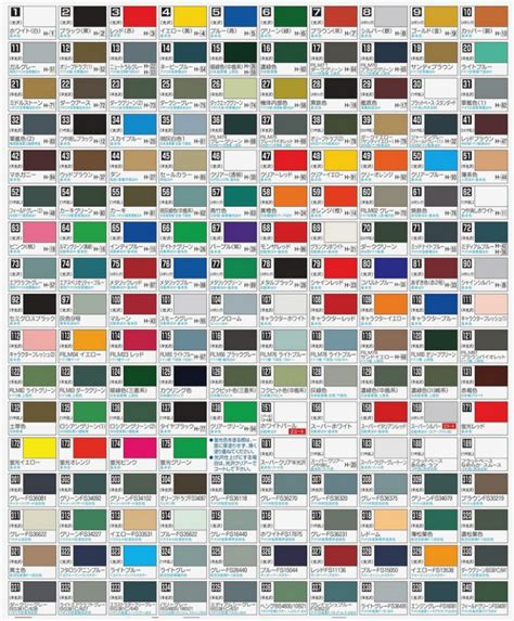 why is tamiya color chart so famous chart information