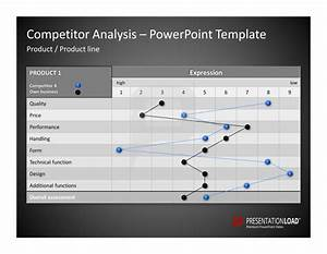 Competitor analysis powerpoint templates use this diagram for Powerpoint theme vs template
