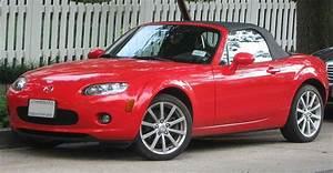 Software De Despiece Mazda Miata    Mx