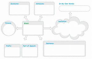 Vocabulary Study Graphic Organizer That You Can Download