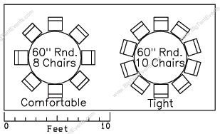 how many chairs fit around a 60 round table reception seating big tent events