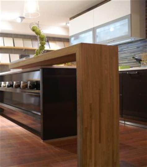 synonyme cuisine synonyme plan de travail maison design sphena com