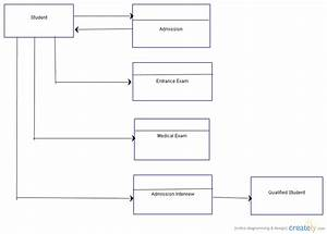 Uml Sequence Diagram For College Admission