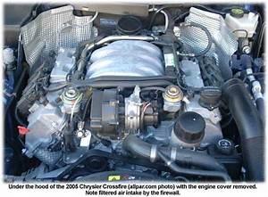 Chrysler Pacifica Engine Diagram Amc Eagle Engine Diagram Wiring Diagram