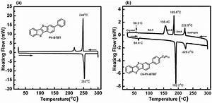 Molecular Phase Engineering Of Organic Semiconductors