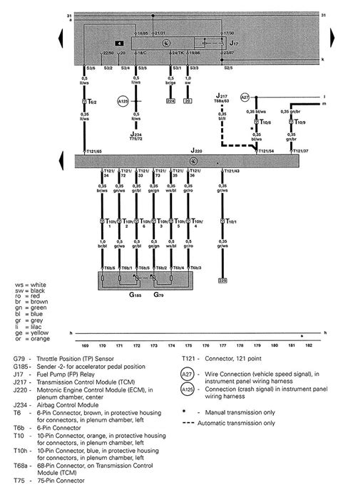 2002 Volkswagen Golf Wiring by Schematics For A 2002 Vw Gti 1 8t Auto With What Seems