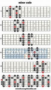 Minor Scale  5 Patterns