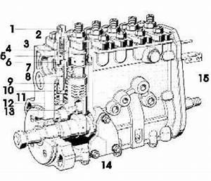 Reglage Pompe Injection Bosch : reglage injecteur pompe caterpillar ~ Gottalentnigeria.com Avis de Voitures