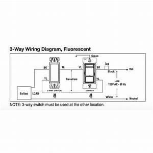 3 Speed Fan Wiring Diagram Ac
