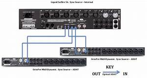 How Do I Connect 2 External Preamp Units To The Liquid