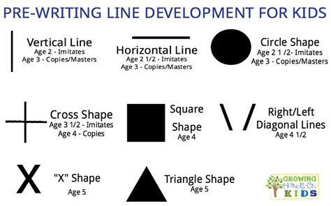 basics of pre writing activities and skills for 152 | pre writing line development kids FB